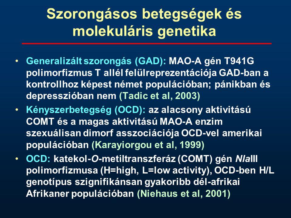 Szorongásos betegségek és molekuláris genetika
