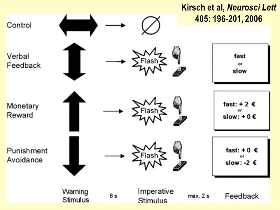 Kirsch et al, Neurosci Lett 405: 196-201, 2006
