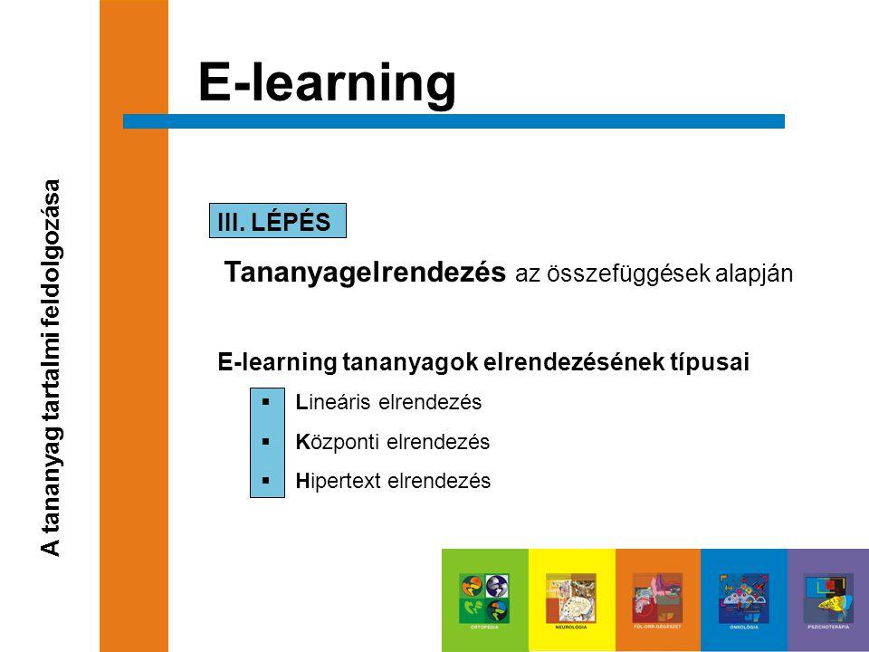 E-learning III. LÉPÉS Tananyagelrendezés az összefüggések alapján