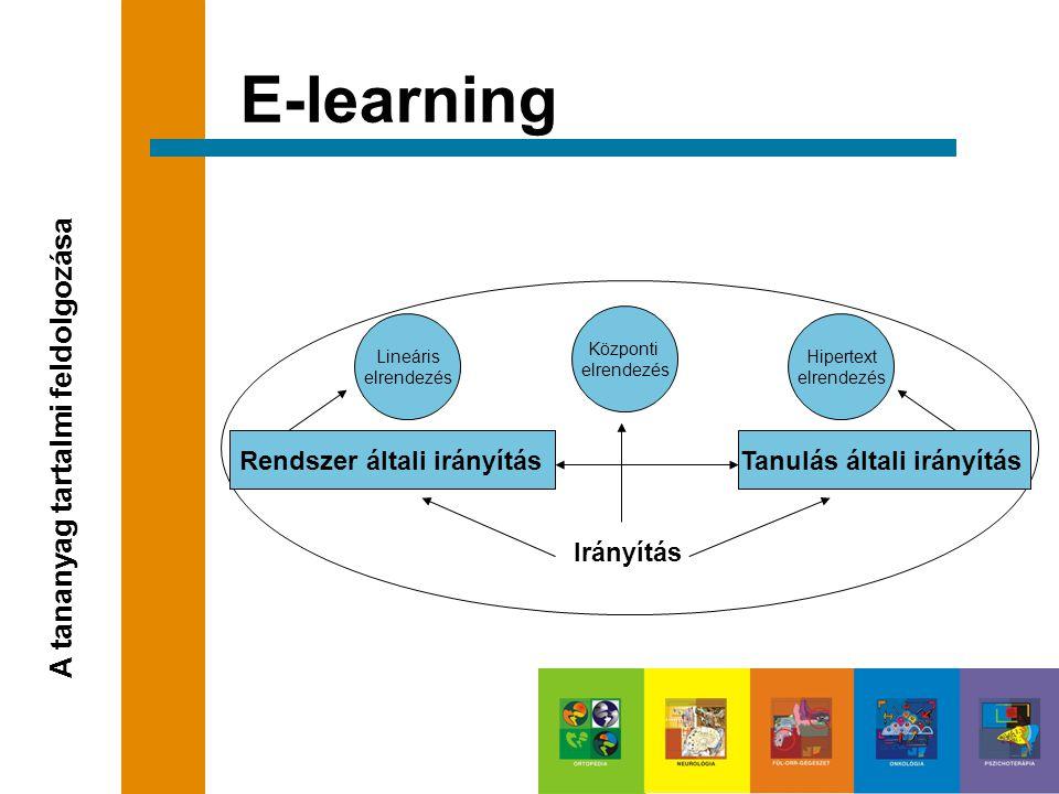 E-learning A tananyag tartalmi feldolgozása .