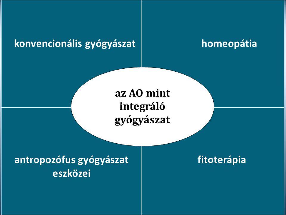 az AO mint integráló gyógyászat
