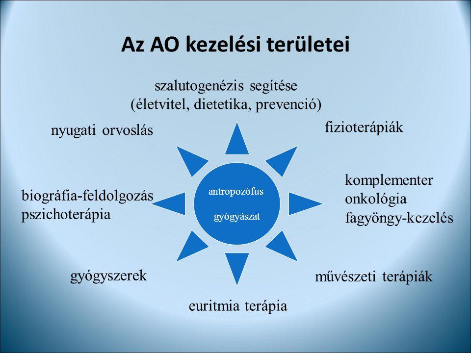 Az AO kezelési területei