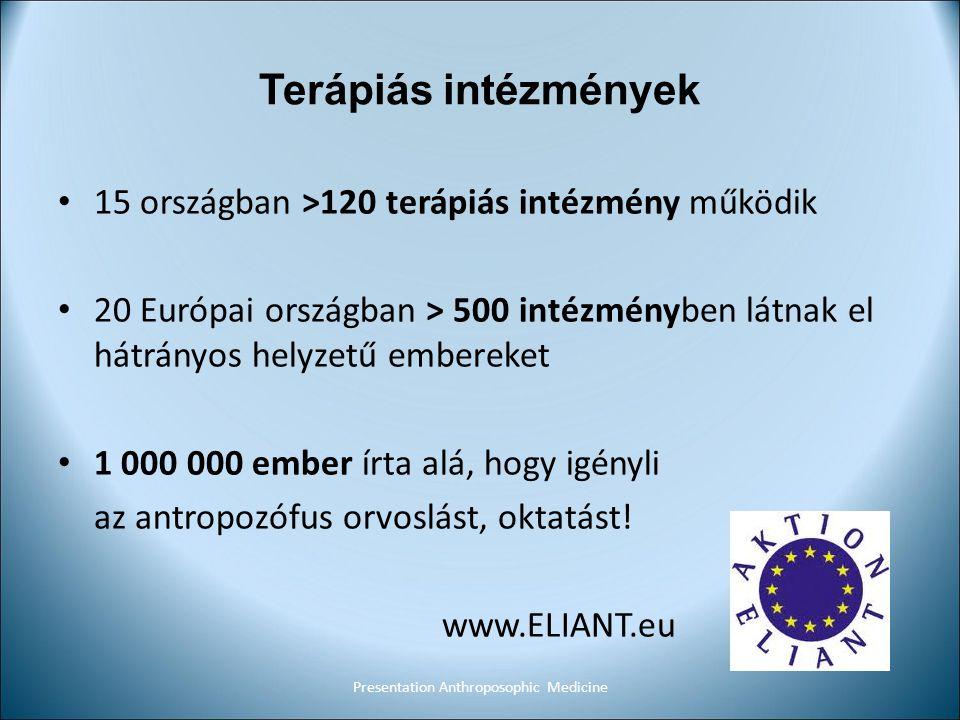Presentation Anthroposophic Medicine