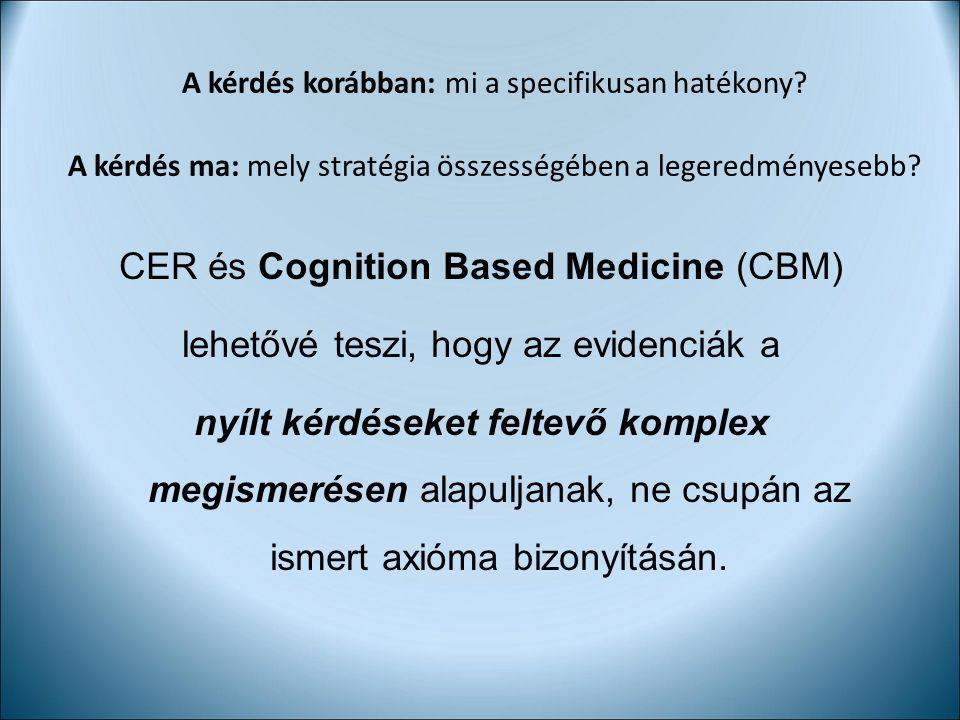 CER és Cognition Based Medicine (CBM)