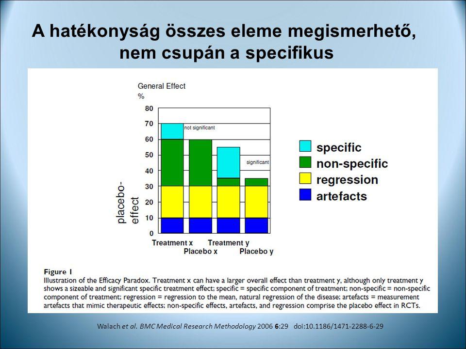 A hatékonyság összes eleme megismerhető, nem csupán a specifikus