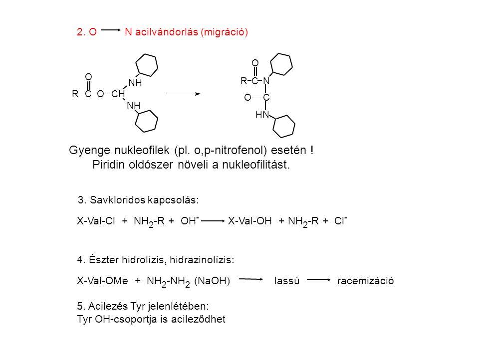 Gyenge nukleofilek (pl. o,p-nitrofenol) esetén !