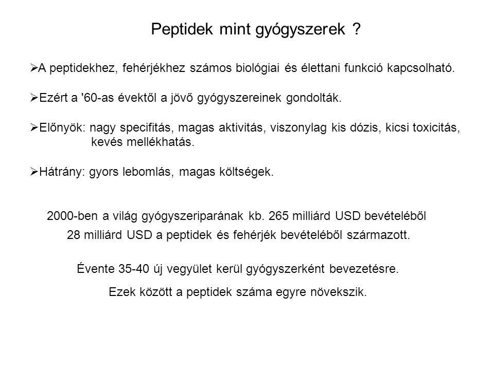 Peptidek mint gyógyszerek