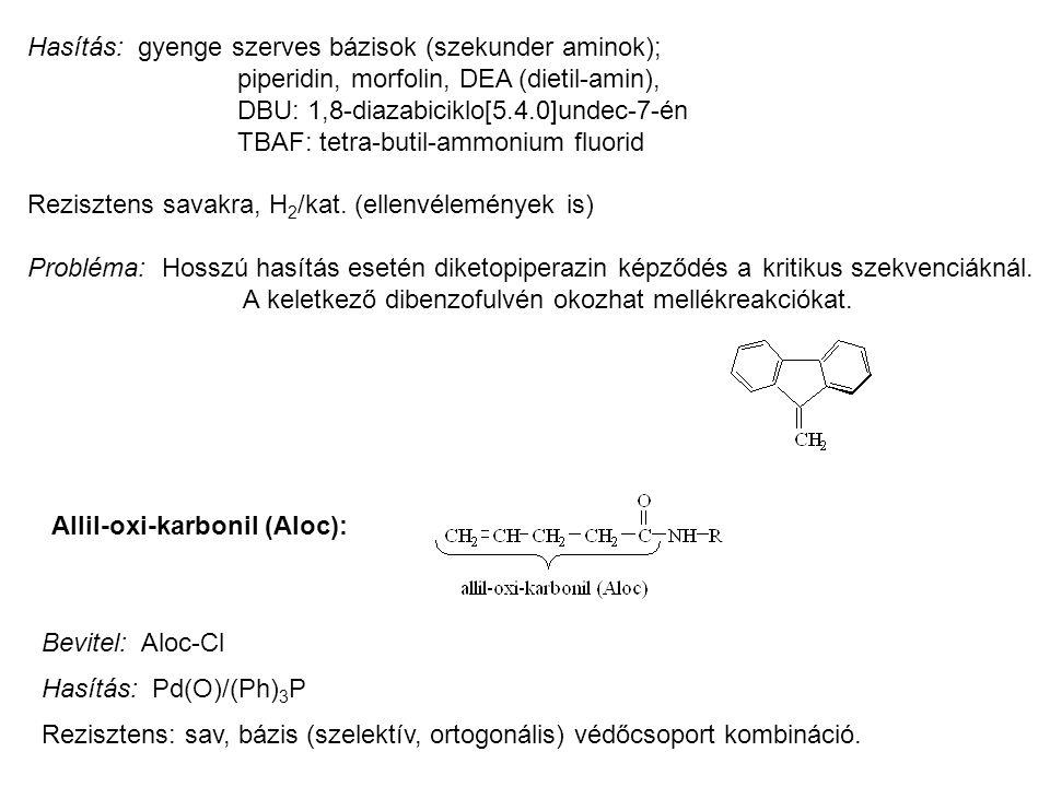 Hasítás: gyenge szerves bázisok (szekunder aminok);