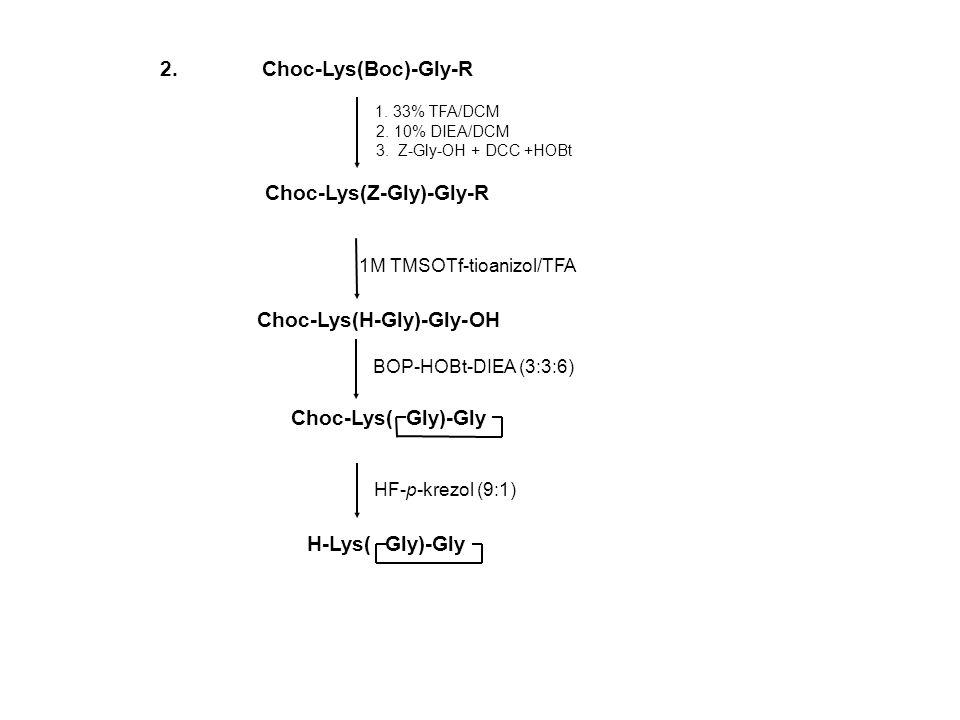 Choc-Lys(Z-Gly)-Gly-R 2. Choc-Lys(Boc)-Gly-R