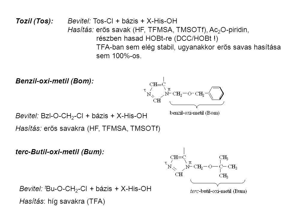 Tozil (Tos): Bevitel: Tos-Cl + bázis + X-His-OH. Hasítás: erős savak (HF, TFMSA, TMSOTf), Ac2O-piridin,