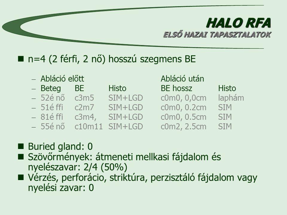 HALO RFA ELSŐ HAZAI TAPASZTALATOK