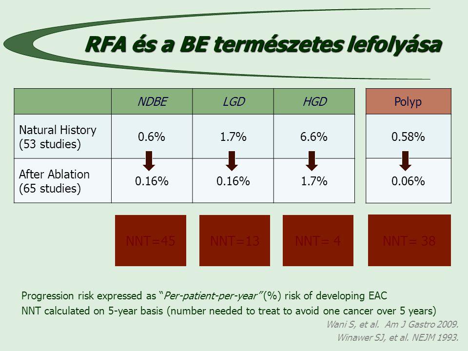 RFA és a BE természetes lefolyása