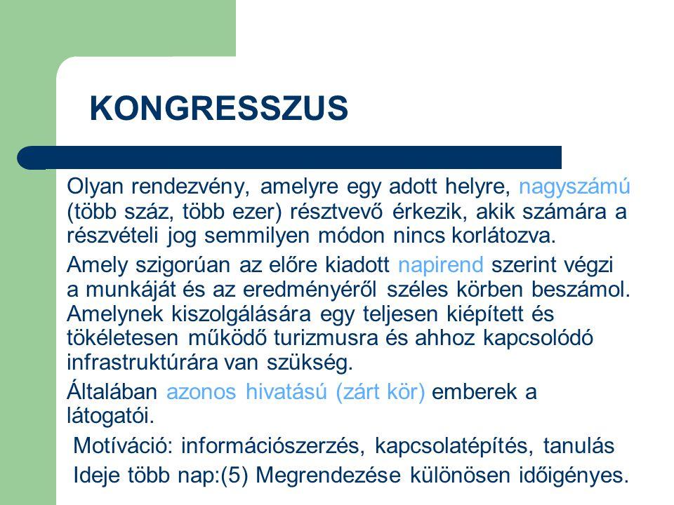 KONGRESSZUS