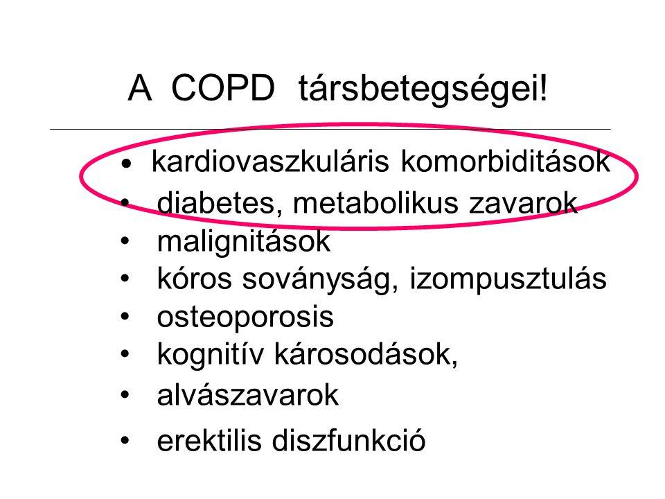 A COPD társbetegségei! diabetes, metabolikus zavarok malignitások