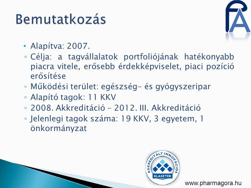 Bemutatkozás Alapítva: 2007.