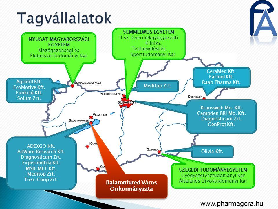 SZEGEDI TUDOMÁNYEGYETEM Balatonfüred Város Önkormányzata