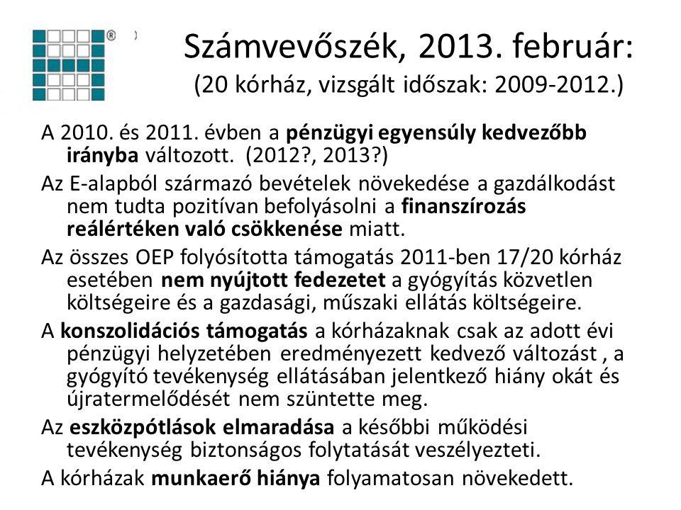Számvevőszék, 2013. február: (20 kórház, vizsgált időszak: 2009-2012.)