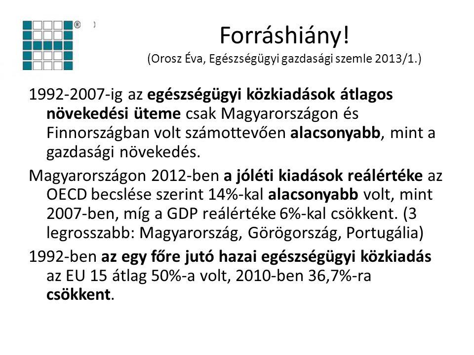 Forráshiány! (Orosz Éva, Egészségügyi gazdasági szemle 2013/1.)