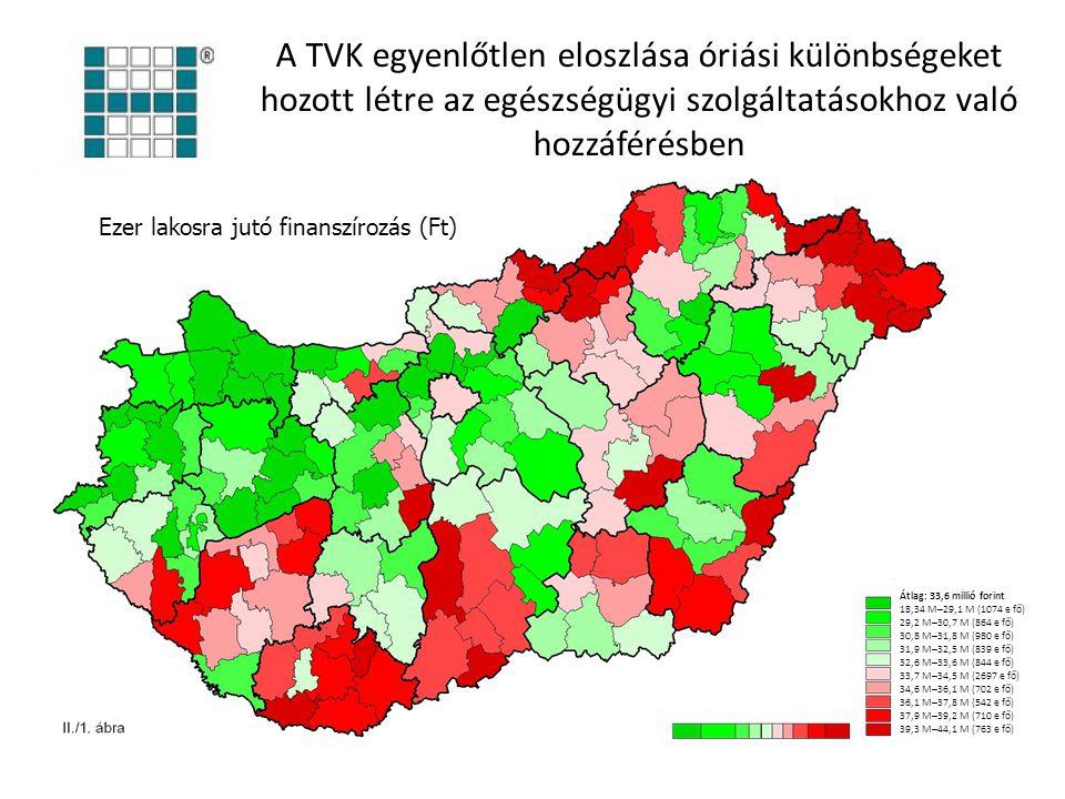 A TVK egyenlőtlen eloszlása óriási különbségeket hozott létre az egészségügyi szolgáltatásokhoz való hozzáférésben