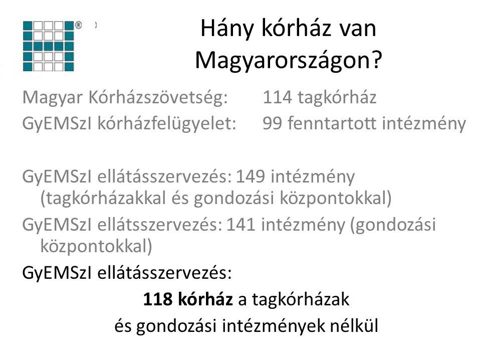 Hány kórház van Magyarországon