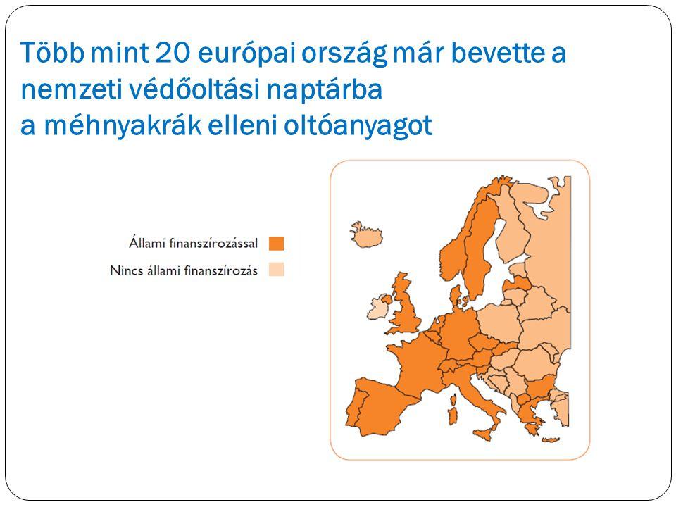 Több mint 20 európai ország már bevette a nemzeti védőoltási naptárba
