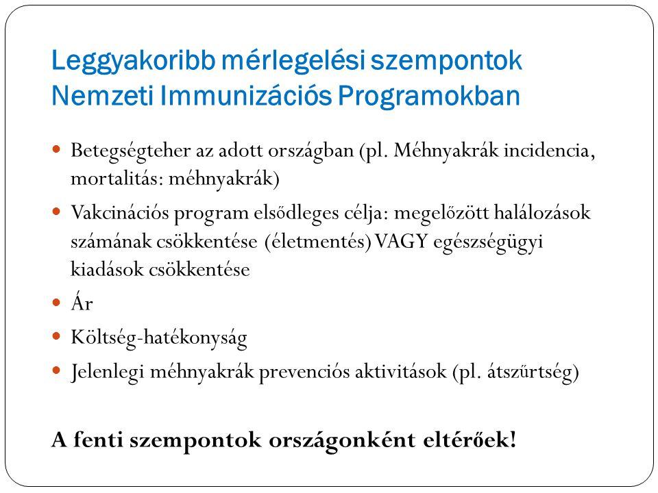 Leggyakoribb mérlegelési szempontok Nemzeti Immunizációs Programokban
