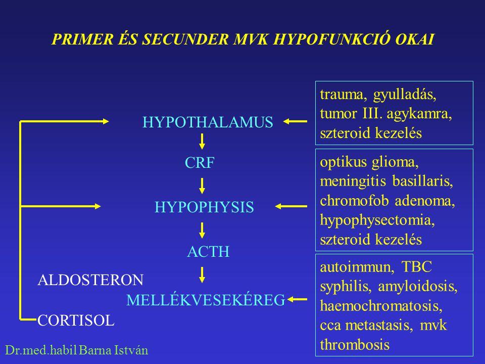 PRIMER ÉS SECUNDER MVK HYPOFUNKCIÓ OKAI