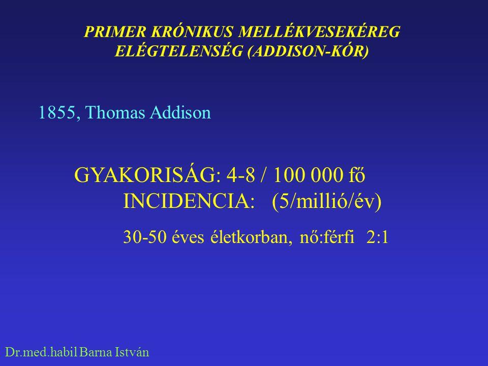 PRIMER KRÓNIKUS MELLÉKVESEKÉREG ELÉGTELENSÉG (ADDISON-KÓR)