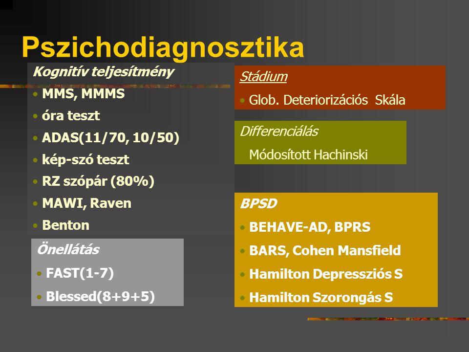 Pszichodiagnosztika Kognitív teljesítmény Stádium MMS, MMMS