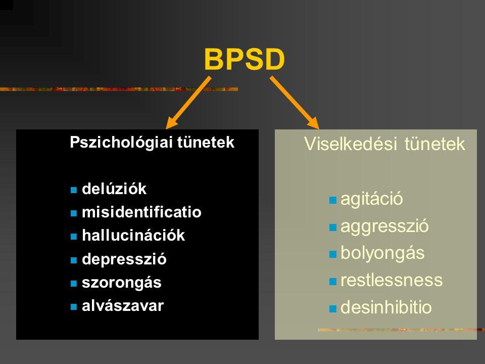 BPSD Viselkedési tünetek agitáció aggresszió bolyongás restlessness