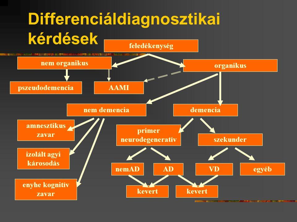 Differenciáldiagnosztikai kérdések