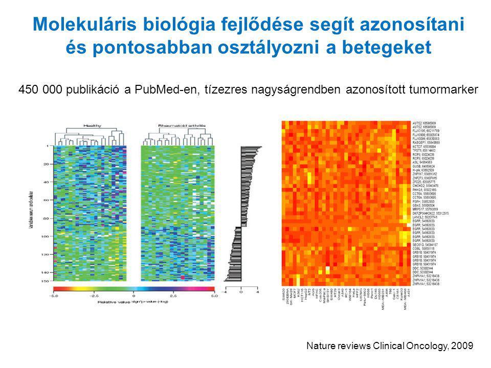 Molekuláris biológia fejlődése segít azonosítani és pontosabban osztályozni a betegeket