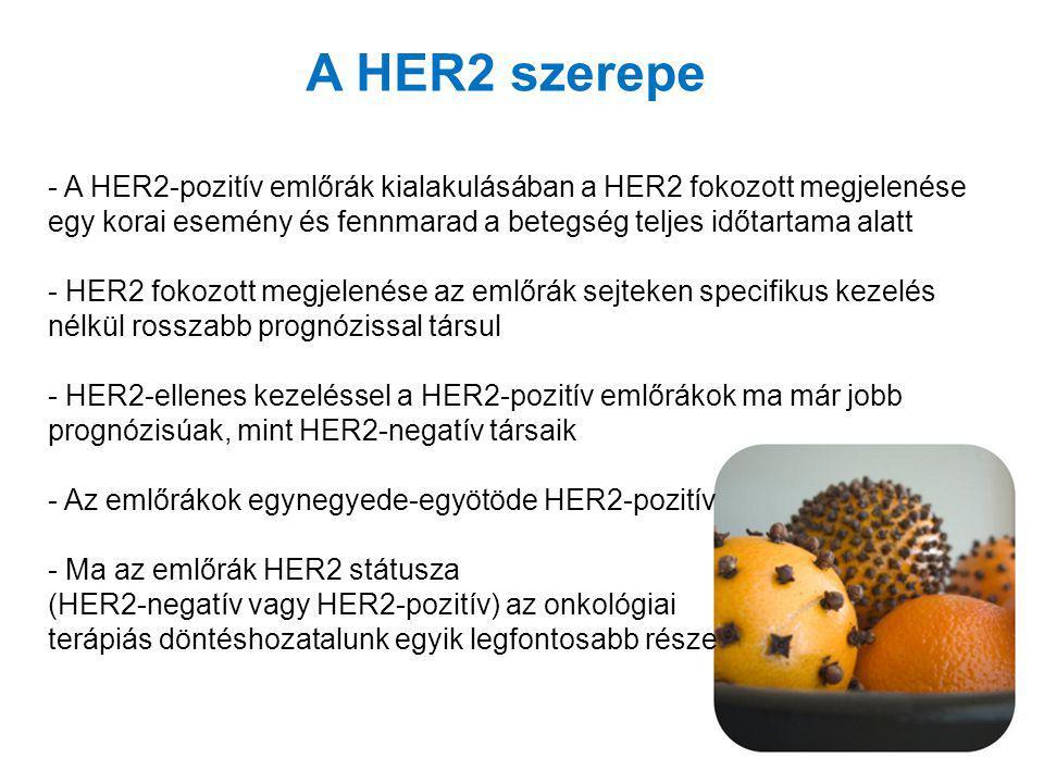 A HER2 szerepe A HER2-pozitív emlőrák kialakulásában a HER2 fokozott megjelenése egy korai esemény és fennmarad a betegség teljes időtartama alatt.
