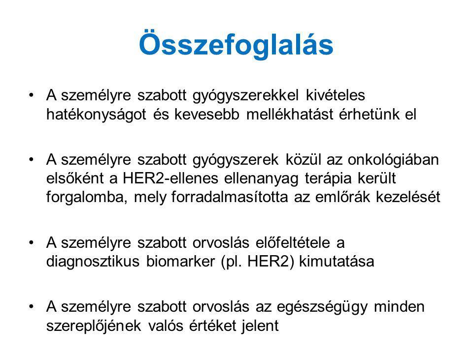 Összefoglalás A személyre szabott gyógyszerekkel kivételes hatékonyságot és kevesebb mellékhatást érhetünk el.