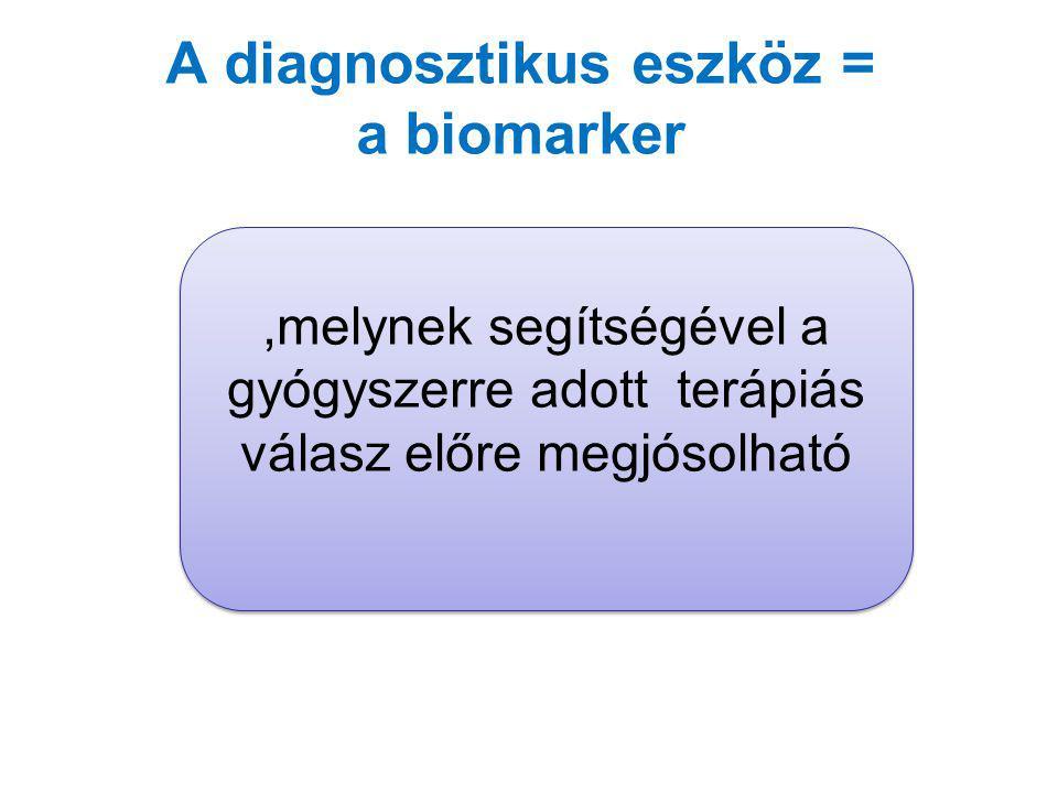 A diagnosztikus eszköz = a biomarker