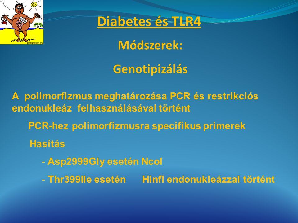 Diabetes és TLR4 Módszerek: Genotipizálás