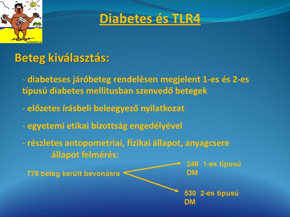 Diabetes és TLR4 Beteg kiválasztás: