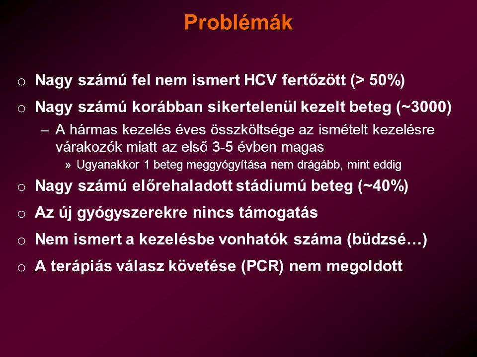 Problémák Nagy számú fel nem ismert HCV fertőzött (> 50%)