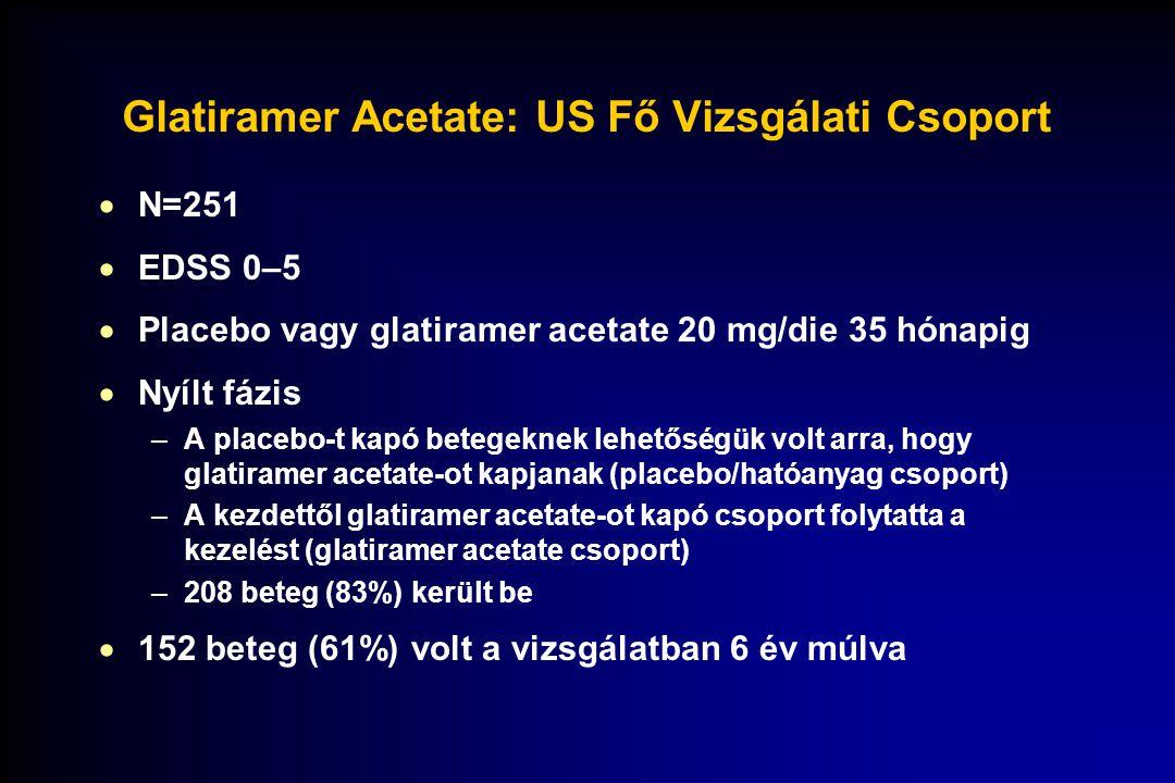 Glatiramer Acetate: US Fő Vizsgálati Csoport