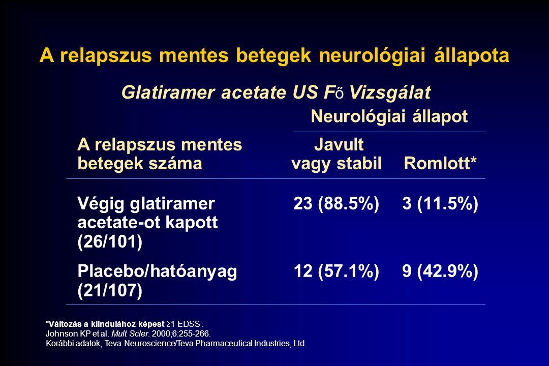 A relapszus mentes betegek neurológiai állapota