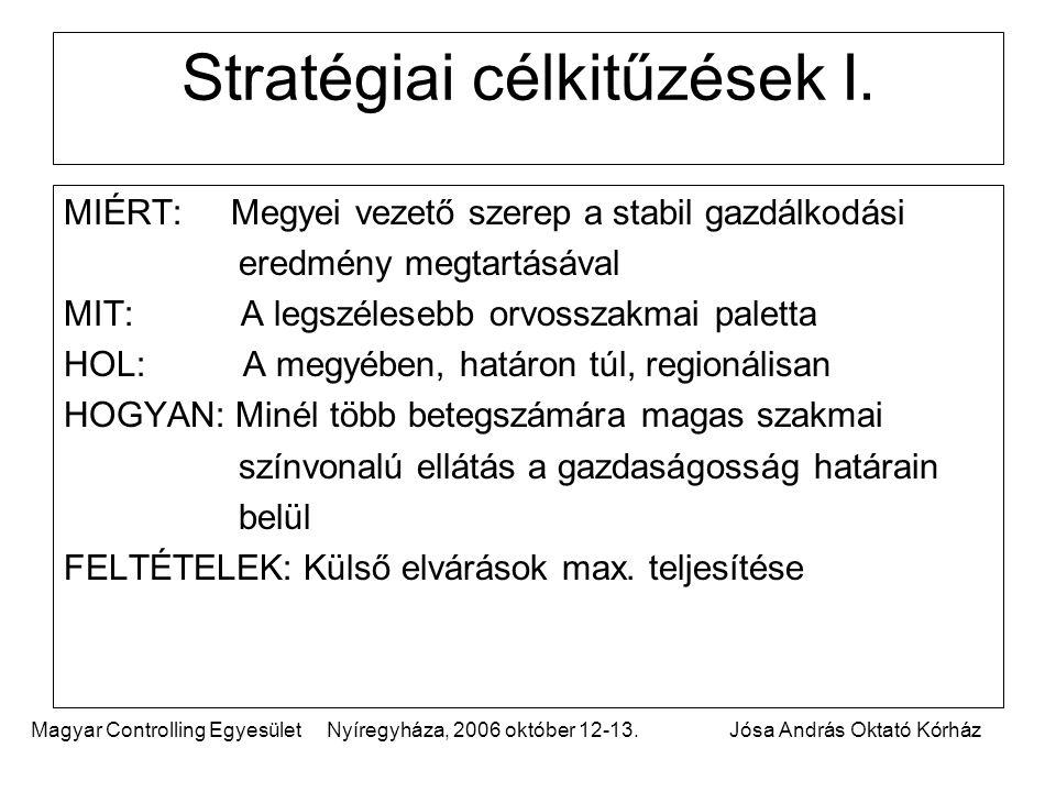Stratégiai célkitűzések I.