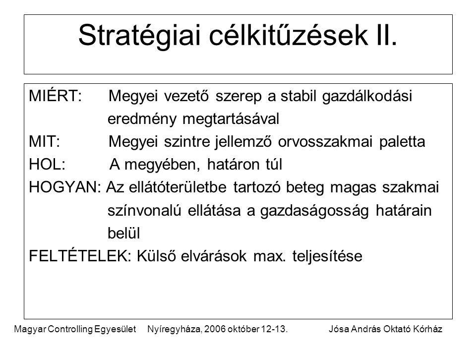 Stratégiai célkitűzések II.