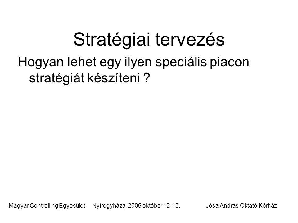 Stratégiai tervezés Hogyan lehet egy ilyen speciális piacon stratégiát készíteni