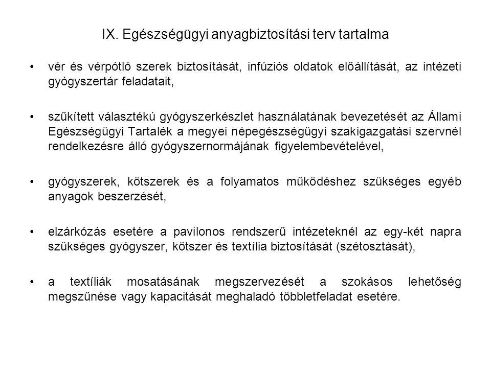 IX. Egészségügyi anyagbiztosítási terv tartalma