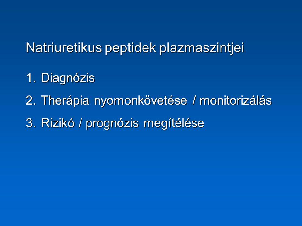 Natriuretikus peptidek plazmaszintjei