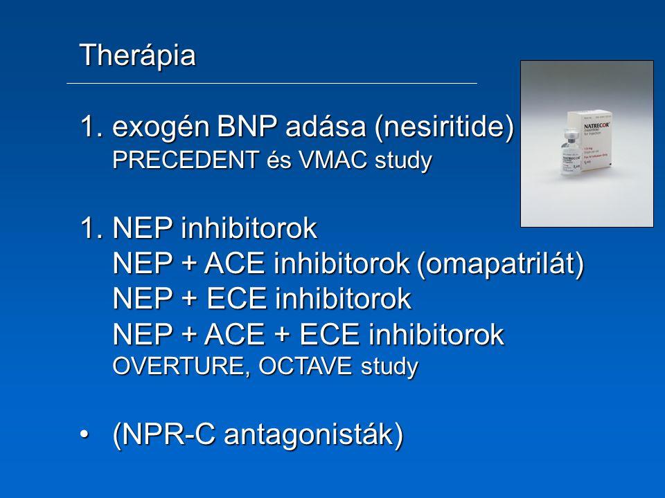 exogén BNP adása (nesiritide)