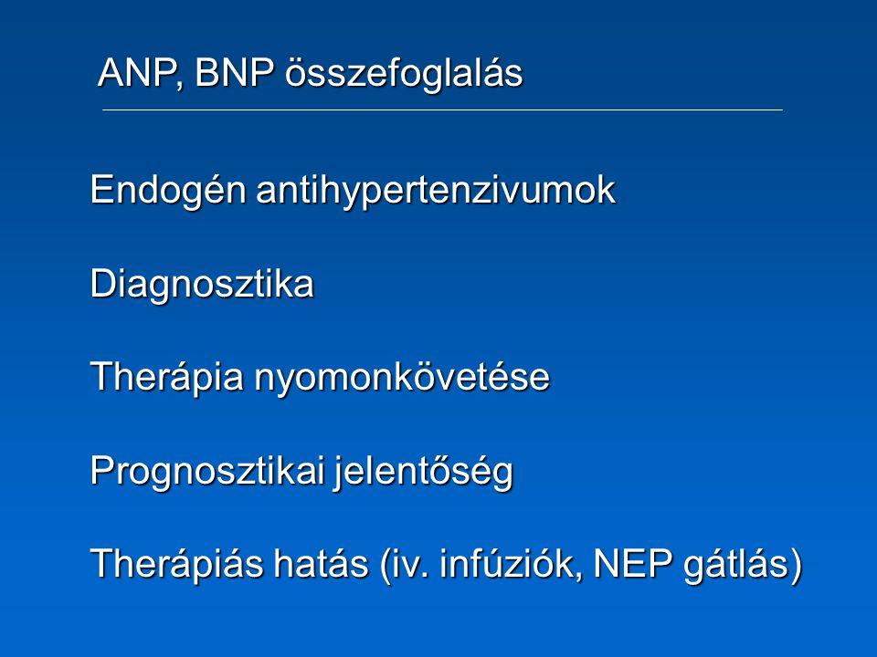 ANP, BNP összefoglalás Endogén antihypertenzivumok. Diagnosztika. Therápia nyomonkövetése. Prognosztikai jelentőség.