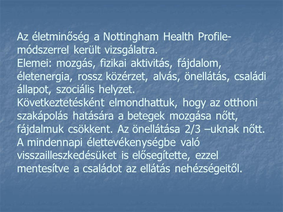 Az életminőség a Nottingham Health Profile-módszerrel került vizsgálatra.