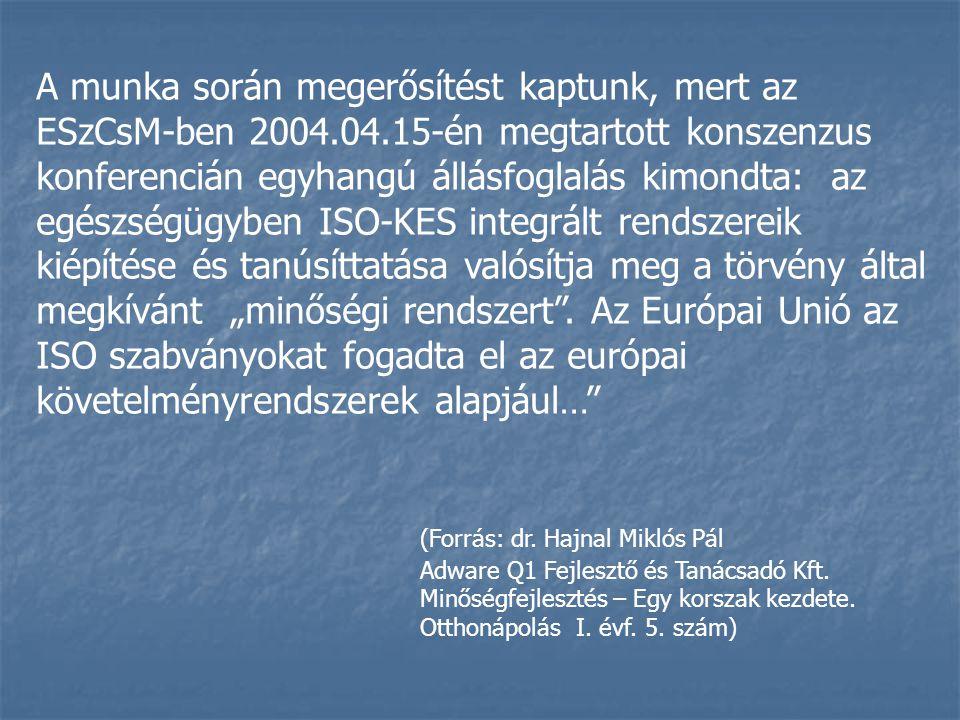 (Forrás: dr. Hajnal Miklós Pál