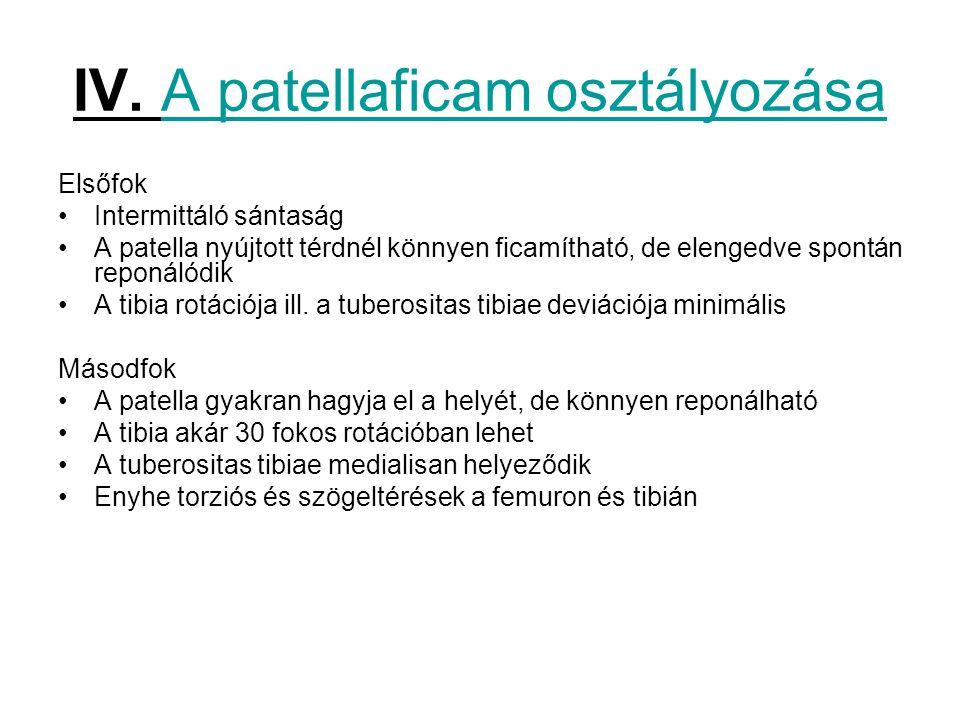IV. A patellaficam osztályozása